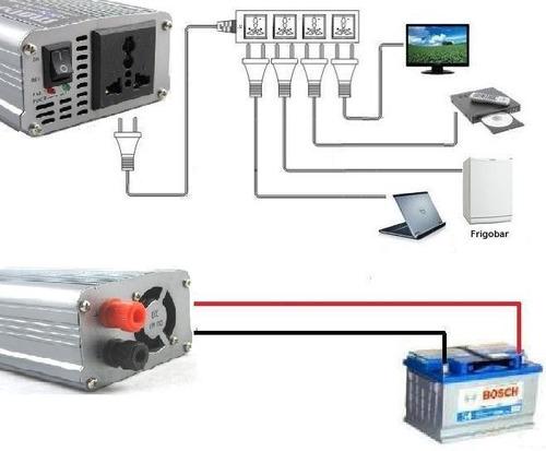 inversor convertidor de 12v dc a 220v ac  de 1000watts