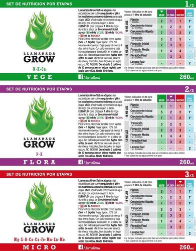 llamarada grow all_in_one crecimiento floración fertilizante